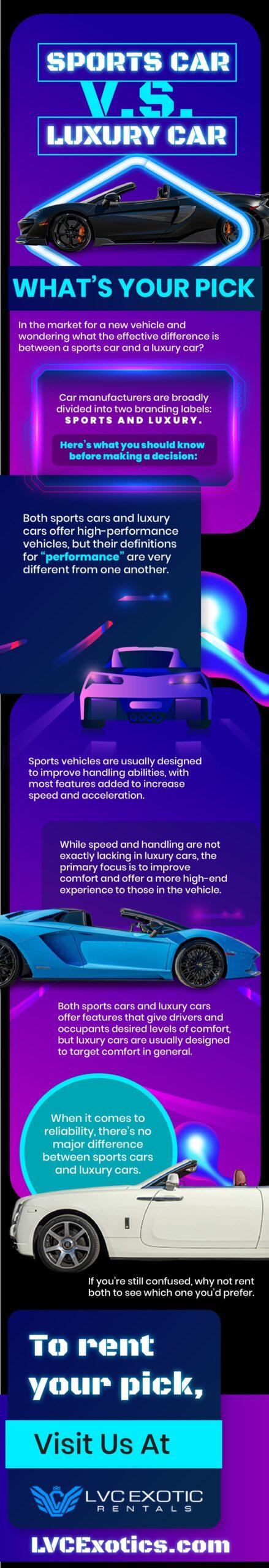 Sports Car VS Luxury Car